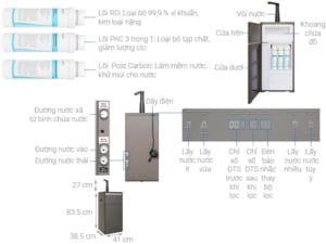 Máy lọc nước Toshiba TWP-N1843SV: Đánh giá nhanh