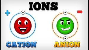 Tìm hiểu về công nghệ ion âm