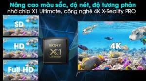 Đánh giá Android Tivi Sony 4K 55 inch KD-55X9500H