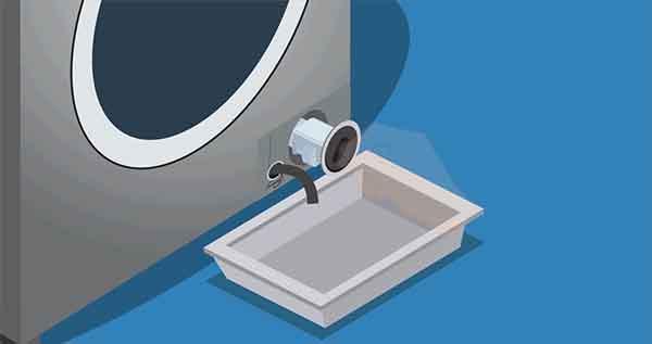 Hướng dẫn chi tiết cách vệ sinh bộ lọc bơm xả của máy giặt cửa trước