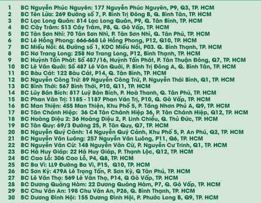 Thông tin giao hàng tiết kiệm và danh sách bưu cục giao hàng tiết kiệm