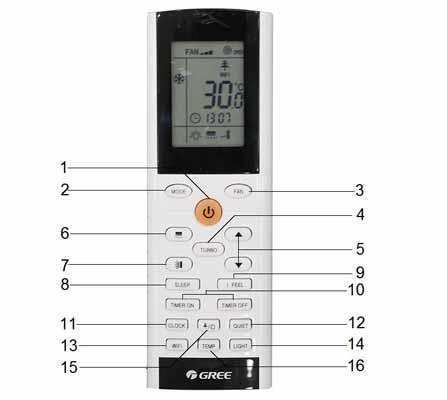 Hướng dẫn sử dụng điều khiển dòng điều hòa Wifi Gree