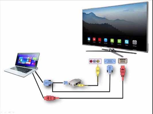 Cách kết nối máy tính với tivi qua cổng HDMI và VGA