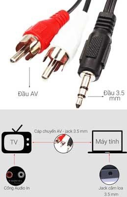 Kết nối máy tính với tivi qua cổng HDMI và VGA